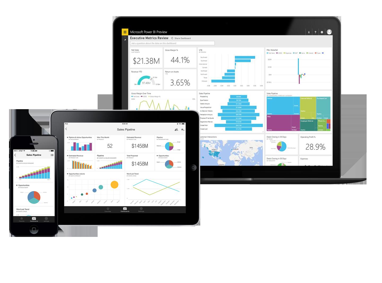Microsoft Dynamics 365 erp partners in Minnesota