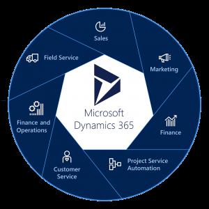 Microsoft Dynamics CRM AX NAV 365 Partners Pune Mumbai India